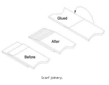 Scarf joinery.